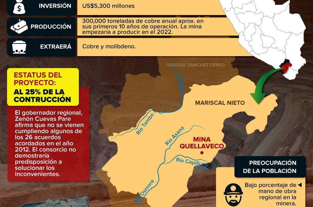 Peru: residents block roads in protest against Anglo American