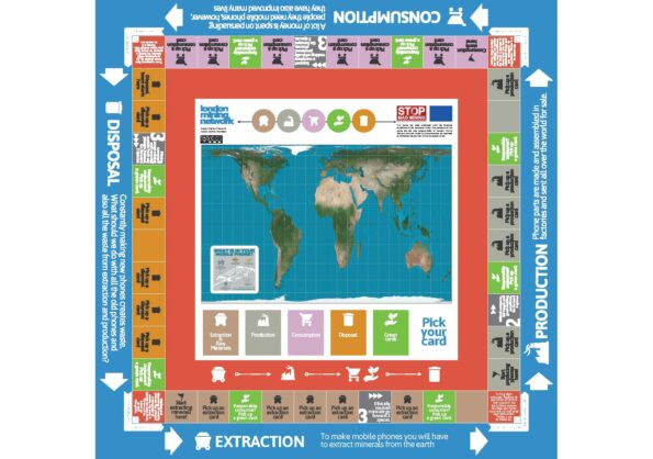 PhoneCycle game board